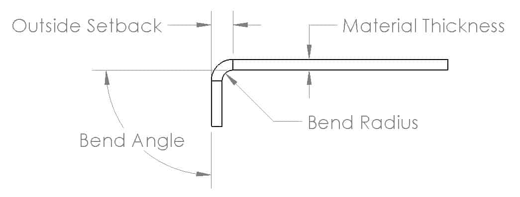 Tips for Bending Sheet Metal – Make It From Metal
